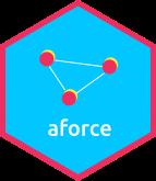 aforce logo
